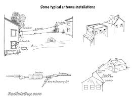 see typical outside antenna installations