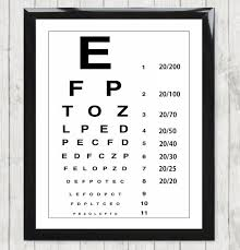 Details About Eye Test Chart Uk England Optician Glasses Print Picture Poster Framed 138