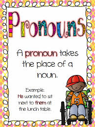 Image result for writing with pronouns
