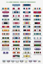 78 Credible Mcjrotc Ribbon Rack Builder