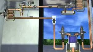 refrigerator compressor how refrigerator compressor works how refrigerator compressor works images