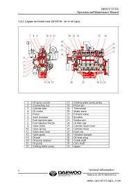 daewoo doosan db58 db58s db58t db58ti db58tis diesel engine operation and maintenance manual pdf