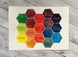 Decoart Mixed Media Blog Project Color Theory Chart