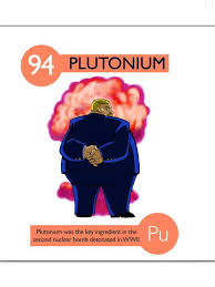 43 best Cartoon Elements images on Pinterest | Periodic table ...