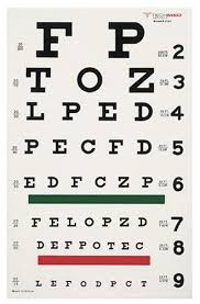 Printable Near Vision Online Charts Collection