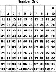 One Hundred Chart Interactive Printable Number Grid 100 Free Printable Numbers Number