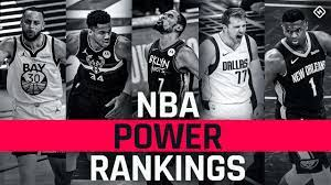 NBA News, Scores, Videos, Standings and ...