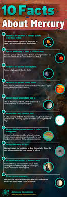 Poster Revolution Astrology Chart Libra Poster 13 X 19