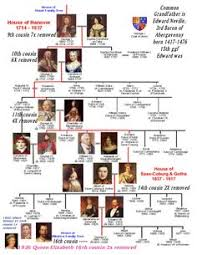 european royal family tree royal house family trees and britain 1660 1936 hanover common grandfather