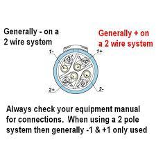 nl4fx speakon connector speakon to speaker wire at Speakon Connector Wiring Diagram