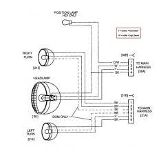 peugeot 207 headlight wiring diagram wiring library sportster wiring diagram 1994 harley davidson headlight wiring diagram car wiring harness for 1992 sportster wiring harness for sportster of