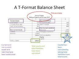 9 Balance Sheet Vs Income Statement Payroll Slip