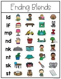 Ending Blends Interactive Activities First Grade Phonics