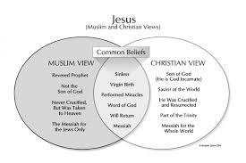 Judaism Christianity And Islam Triple Venn Diagram Christianity Vs Buddhism Venn Diagram Best Wiring Library