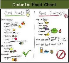 Sugar Levels In Vegetables Chart Diabetes Sugar Level Chart Pdf Diabetes Sugar Level Chart