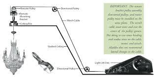 aladdin light lift chandeliers aladdin light lift wiring diagram
