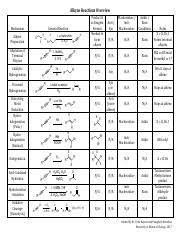 Chem Conversion Chart Metric Conversion Chart Chemistry Jpg Course Hero
