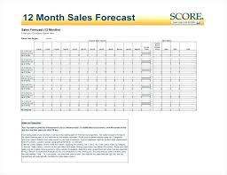 Profit Projections Template Business Projection Template Sales Project Best Excel
