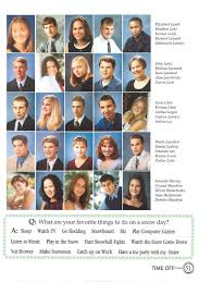 2000 Yearbook by Affinity Connection - issuu