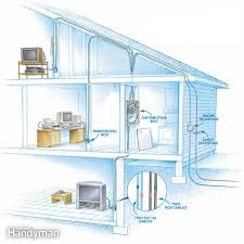 installing communication wiring the family handyman figure a typical working plan