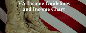 Virginia Chart Of Allowances 2017 Va Residual Income Chart And Income Guidelines For Va Loans 2017