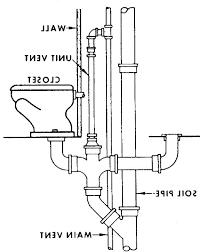 cheater vent cheater vent drain installation under sink cheater vent under kitchen sink install cheater vent