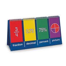 Fractions Equivalency Flip Chart