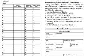 Donation Templates Onlineblueprintprinting