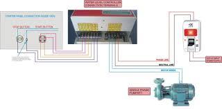 phase motor starter wiring diagram wiring diagram single phase wiring diagram electronic circuit
