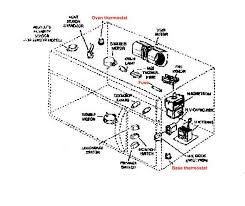 microwave thermostat appliance aid Sharp Microwave Dimensions at Sears Microwave Diagram