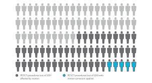 Itnonline Comparison Charts Discovery Iq Ge Healthcare