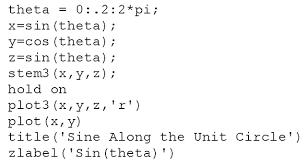 size of matrix matlab elementary 3 d plotting plotting in three dimensions matlab part 4