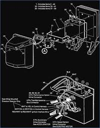 sophisticated non dcs ezgo golf cart wiring diagram contemporary dc wiring diagram for aauxilliary sailboat sophisticated non dcs ezgo golf cart wiring diagram contemporary