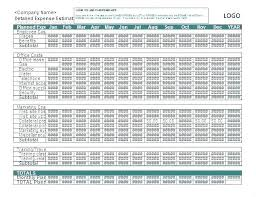 Sales Budgets Templates Marketing Budget Template Free Word Excel Sales Department