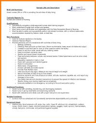 Job Description Resume Writer Food Server Telemetry Nurse Retail