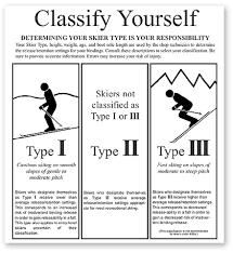 Competent Din Chart For Marker Ski Bindings Tyrolia Ski