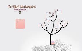 To Kill A Mockingbird Literary Terms Chart Key Tkam Literary Devices By Sabrina Borg On Prezi