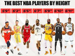 Best NBA Players By Height - Fadeaway World