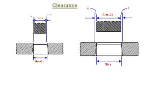 Punch Clearance Chart Mechanical Engineering Terminology Used In Dies