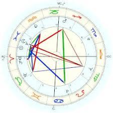 Dalvi Sudhir Astro Databank
