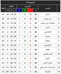 جدول ترتيب كل... - الدوري المصري - الدرجة الثانية 2020-2021