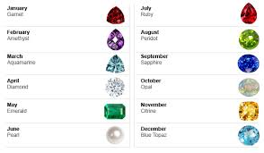 What Is The Birthstone Chart Birthstone Chart Education