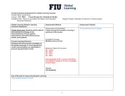 Design To Learn Communication Matrix Matrix Fiu Global Learning