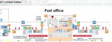 Sim Card Vending Machine Haneda Unique Haneda Airport Wifi Rental SIM Card Rental How To Receive At