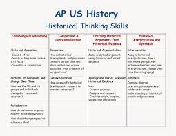 Historical Context Chart Historical Thinking Skills Historymama Com