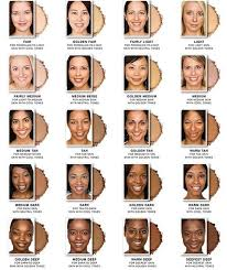 Bareminerals Foundation Color Chart Bareescentuals Bareminerals Matte Foundation Powder Color