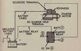 image result for mopar starter relay wiring diagram car stuff image result for mopar starter relay wiring diagram