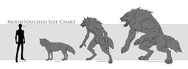 Dire Wolf Size Chart Moontouched Size Chart By Hellcorpceo Deviantart Com On
