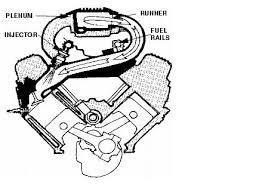 hot rod handbooks tuned port fuel injection figure 1 fuel flow