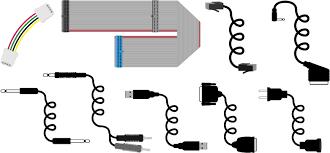 Adapter Pattern Amazing Adapter Design Pattern